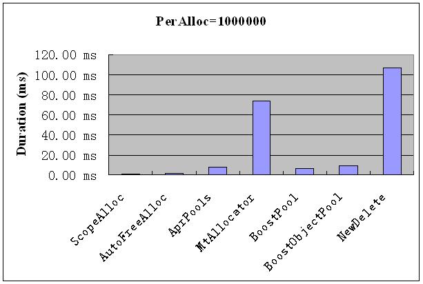 peralloc-1000000.png