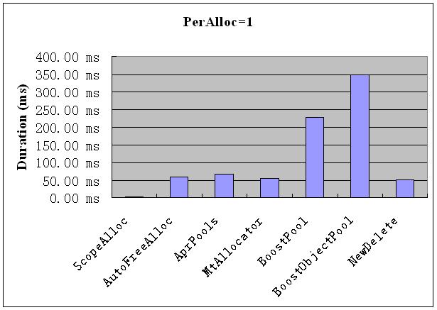 peralloc-1.png